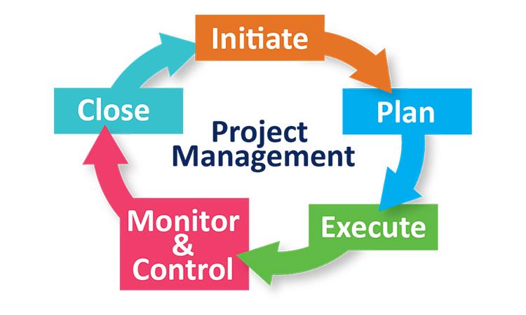 Project Management Cycle Framework V2