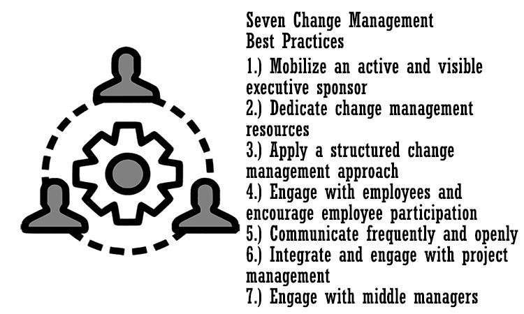 change management 20200227